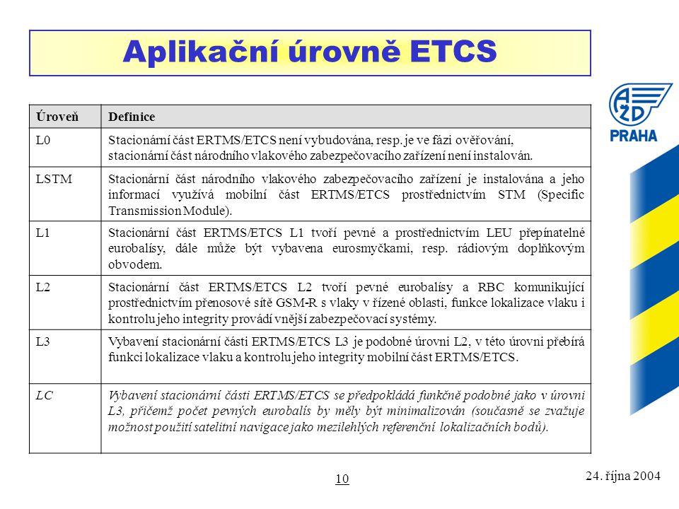 Aplikační úrovně ETCS Úroveň Definice L0