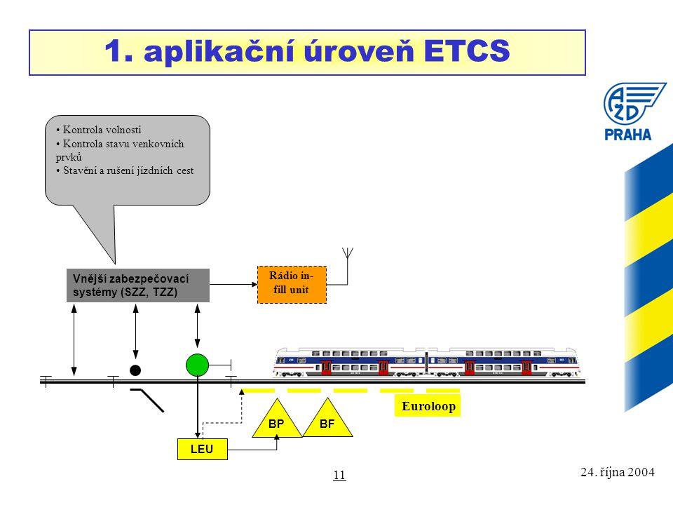 1. aplikační úroveň ETCS Euroloop 24. října 2004 Kontrola volnosti