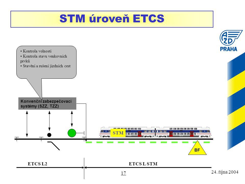 STM úroveň ETCS STM ETCS L2 ETCS L STM 24. října 2004