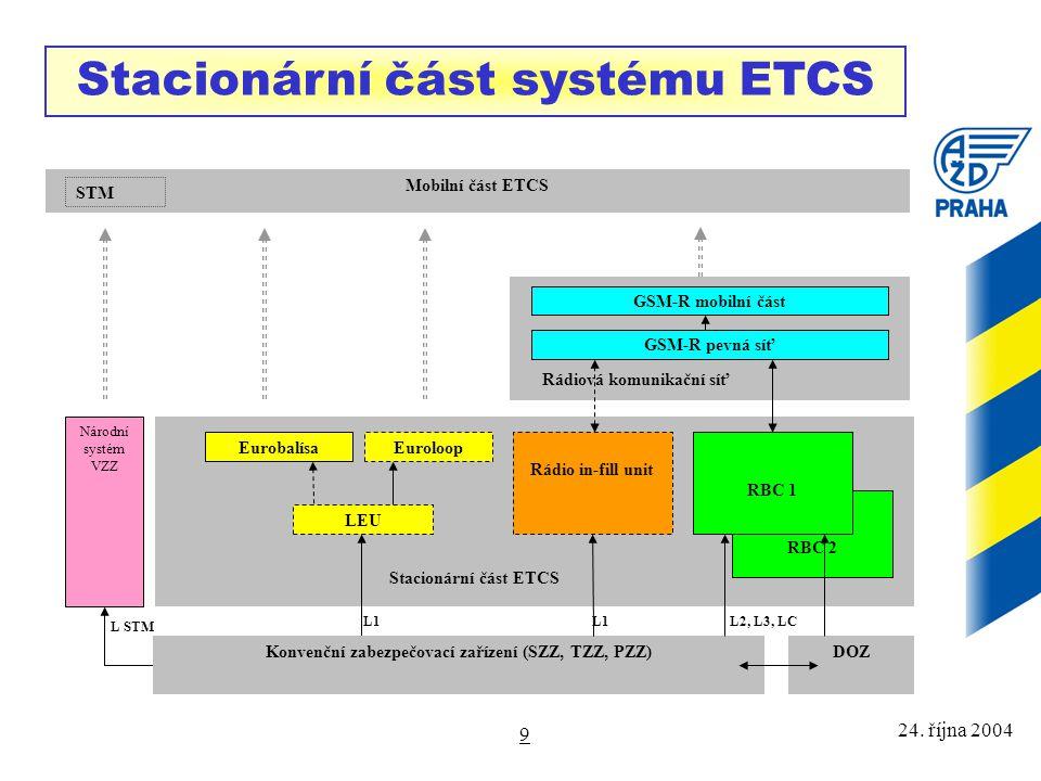 Stacionární část systému ETCS