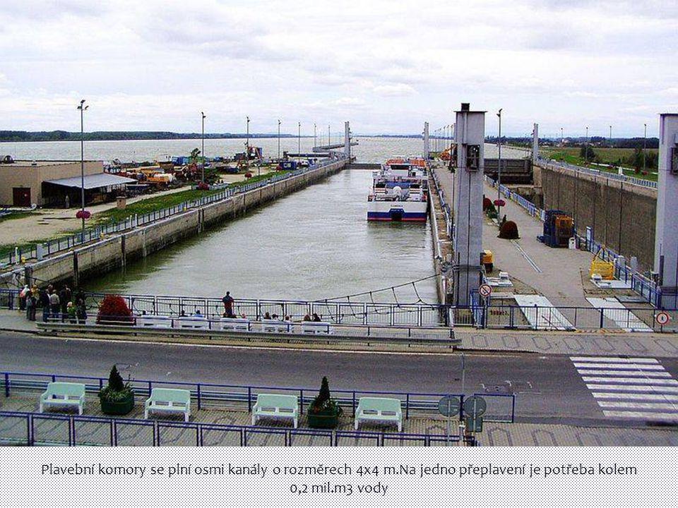 Plavební komory se plní osmi kanály o rozměrech 4x4 m