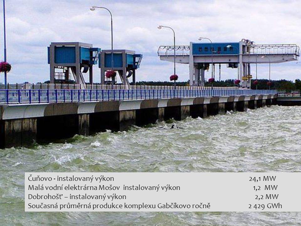 Čuňovo - instalovaný výkon 24,1 MW
