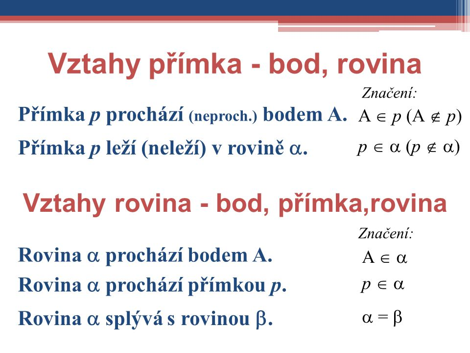 Vztahy přímka - bod, rovina Vztahy rovina - bod, přímka,rovina