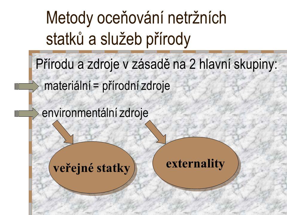 Metody oceňování netržních statků a služeb přírody