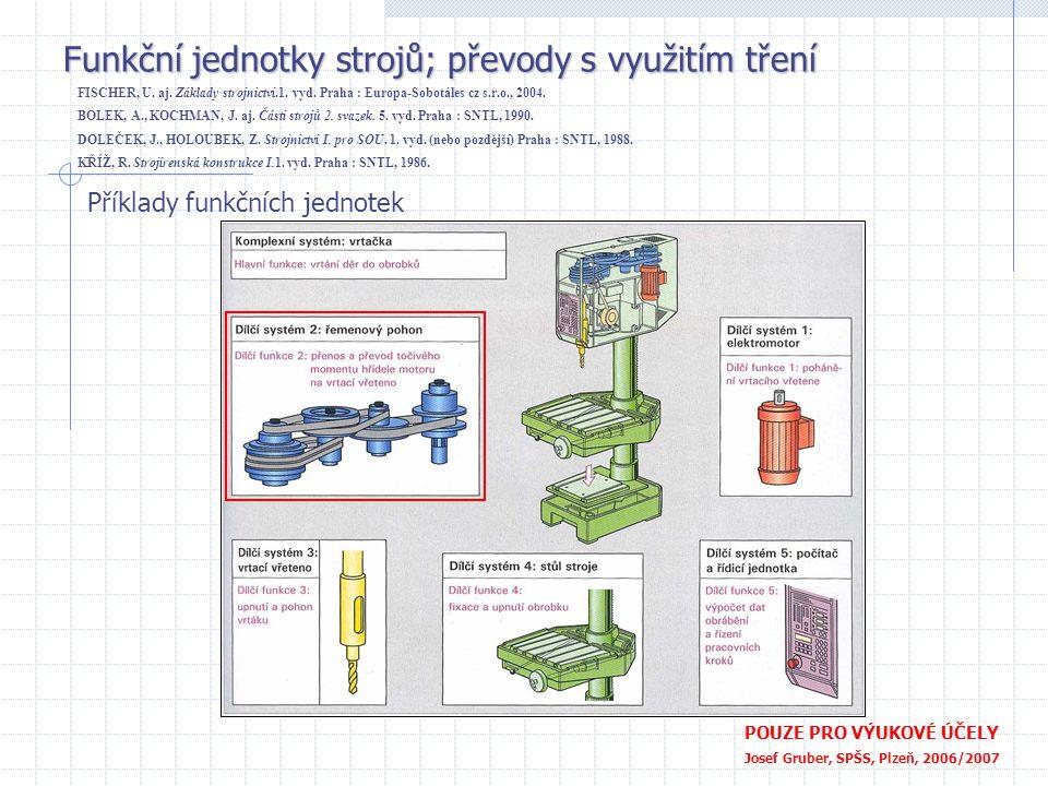 Funkční jednotky strojů; převody s využitím tření