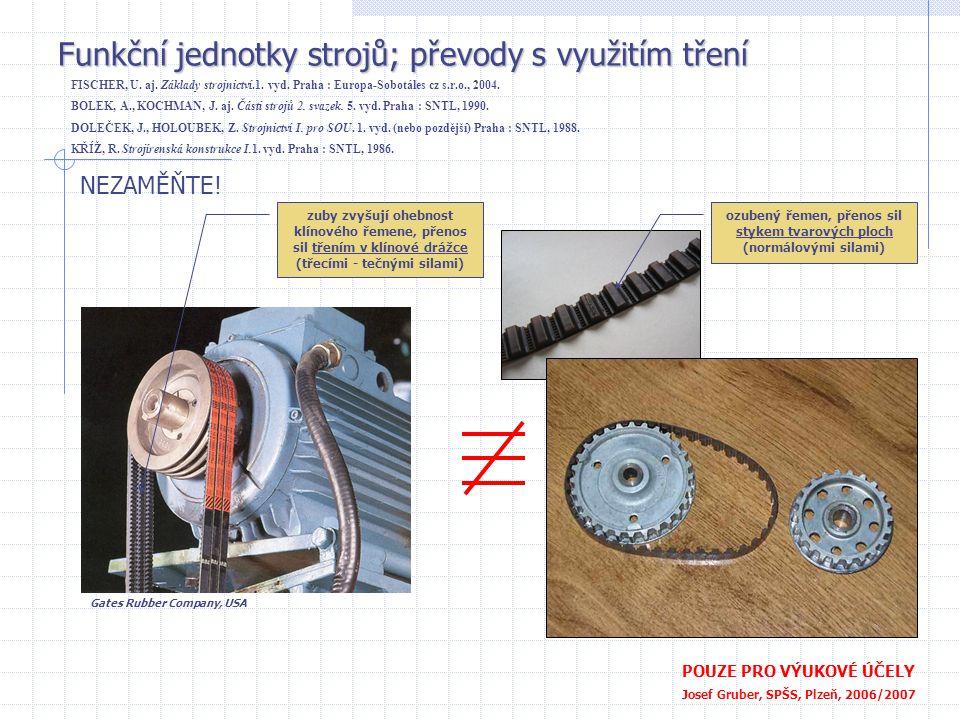 ozubený řemen, přenos sil stykem tvarových ploch (normálovými silami)