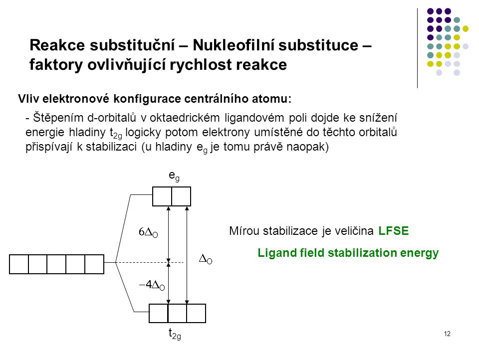 Ligand field stabilization energy