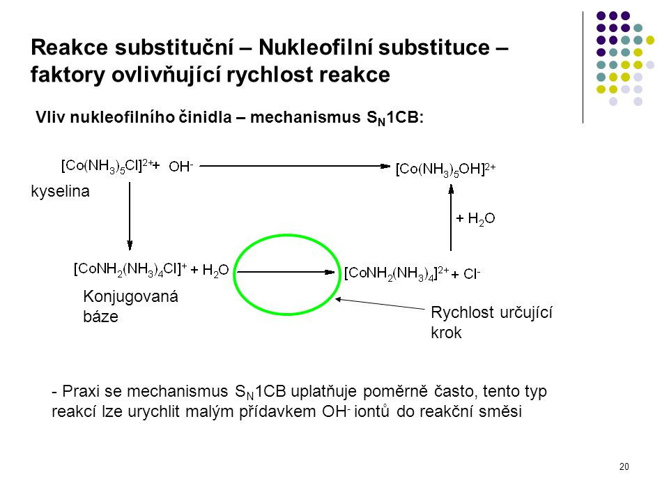 Reakce substituční – Nukleofilní substituce – faktory ovlivňující rychlost reakce
