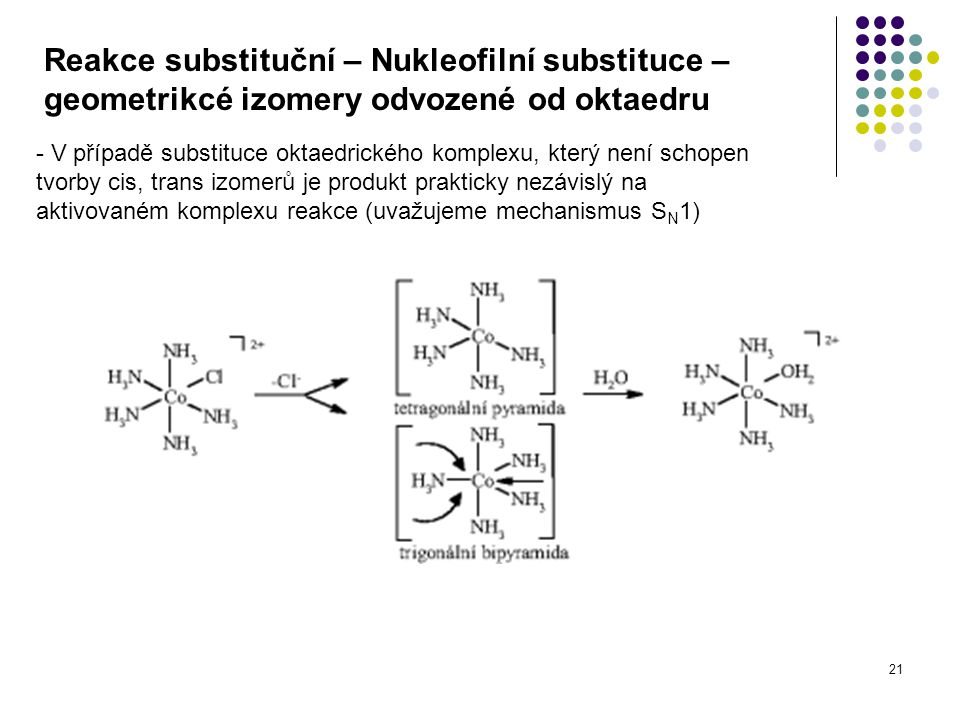 Reakce substituční – Nukleofilní substituce –geometrikcé izomery odvozené od oktaedru