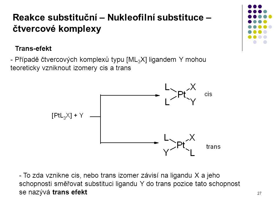 Reakce substituční – Nukleofilní substituce –čtvercové komplexy