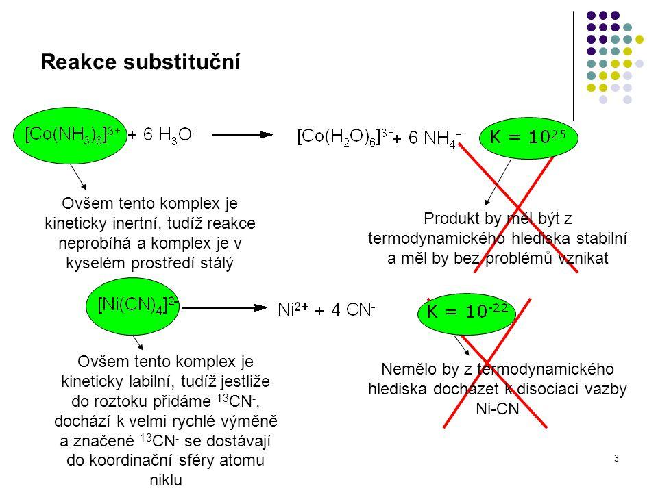Nemělo by z termodynamického hlediska docházet k disociaci vazby Ni-CN