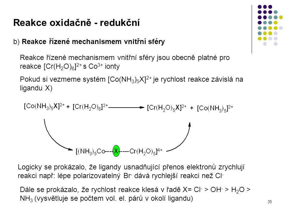 Reakce oxidačně - redukční