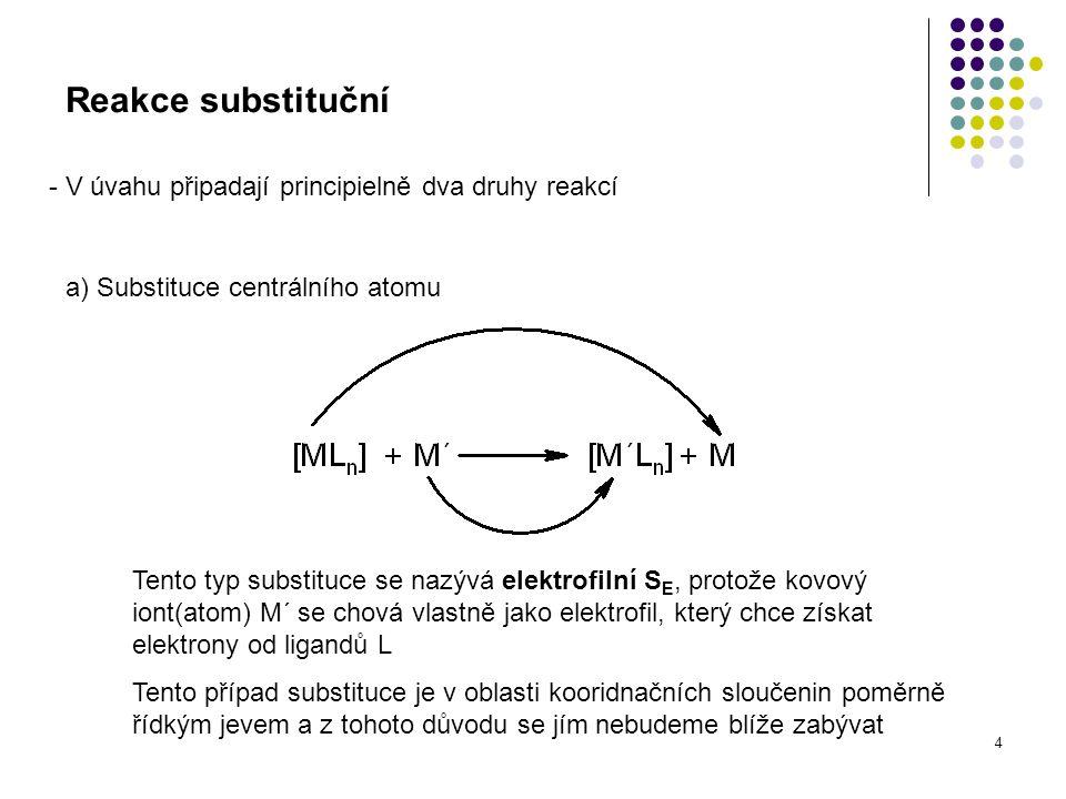 Reakce substituční - V úvahu připadají principielně dva druhy reakcí