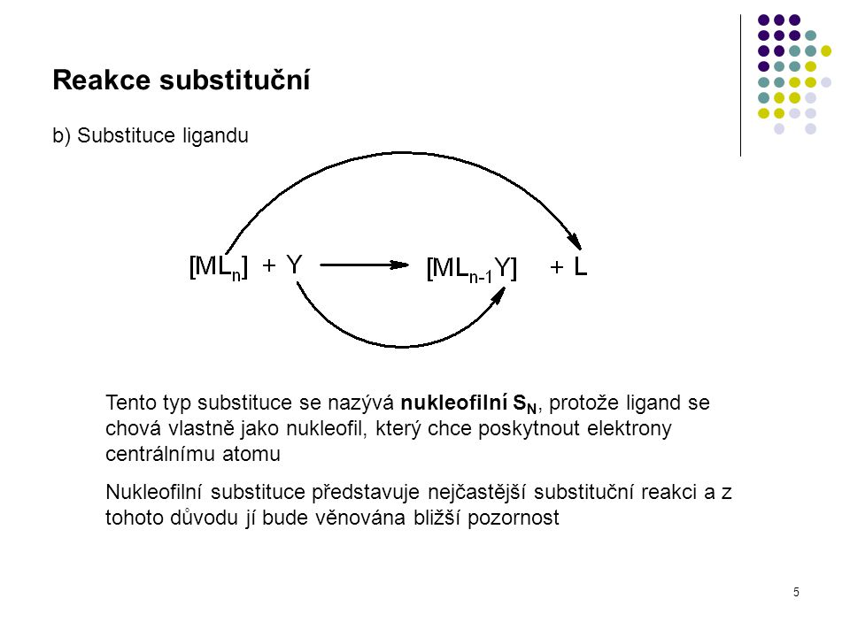 Reakce substituční b) Substituce ligandu