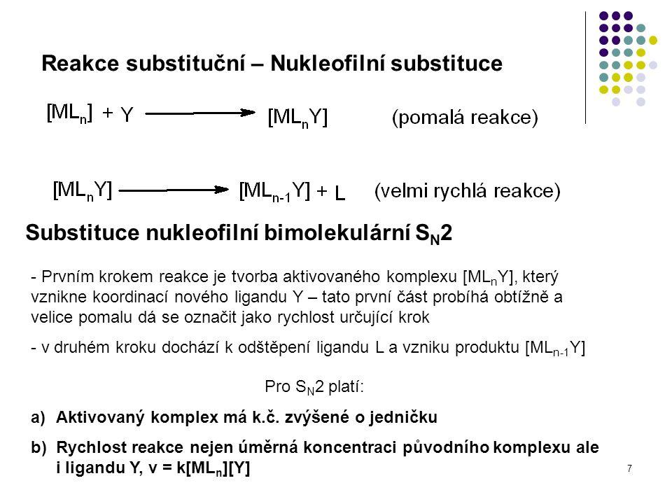 Reakce substituční – Nukleofilní substituce