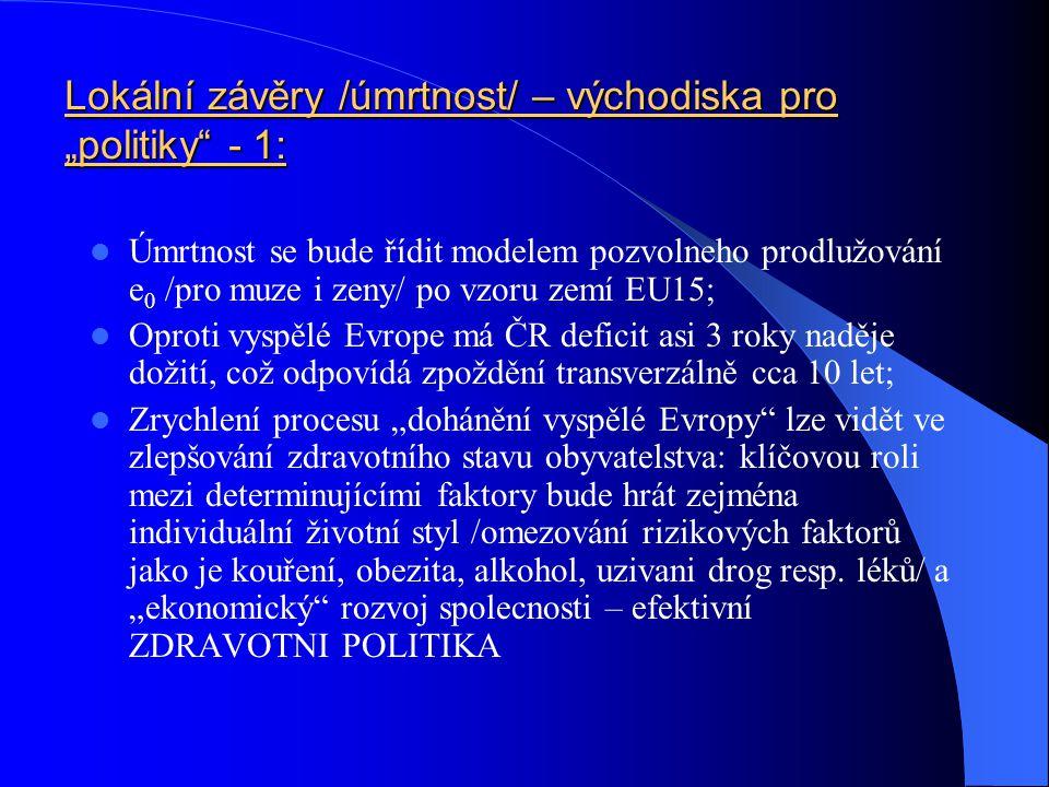 """Lokální závěry /úmrtnost/ – východiska pro """"politiky - 1:"""