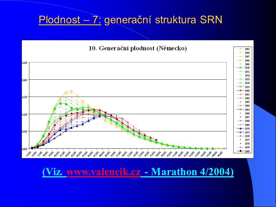 Plodnost – 7: generační struktura SRN