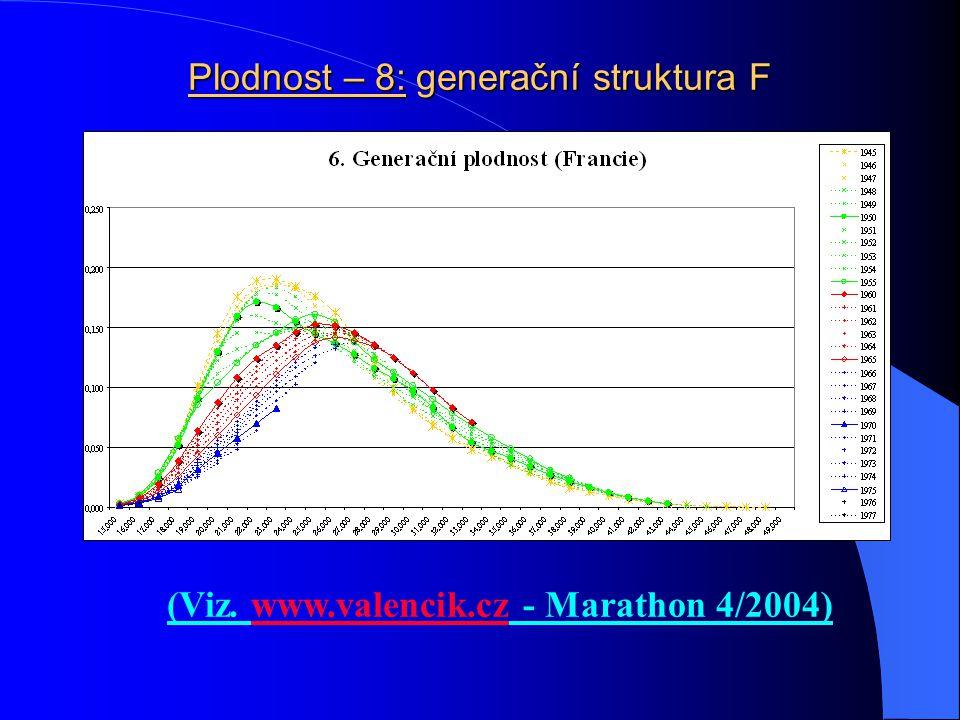 Plodnost – 8: generační struktura F