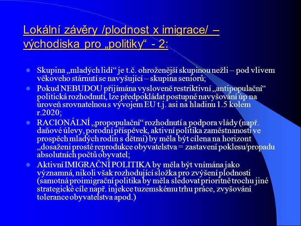 """Lokální závěry /plodnost x imigrace/ – východiska pro """"politiky - 2:"""