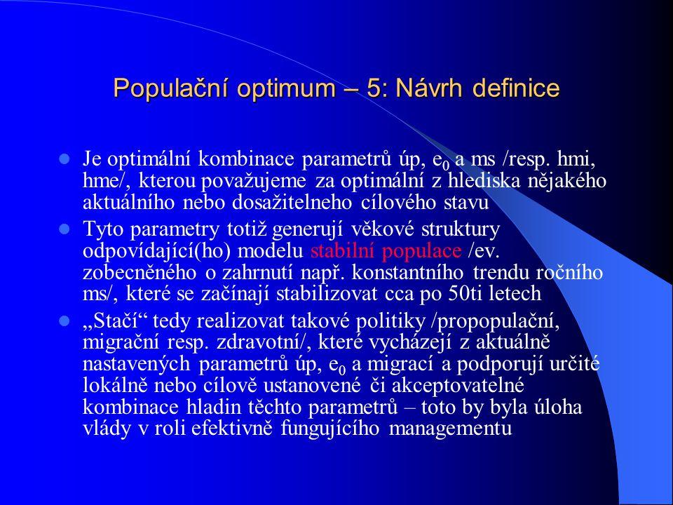 Populační optimum – 5: Návrh definice