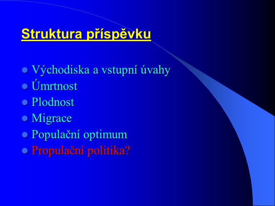 Struktura příspěvku Východiska a vstupní úvahy Úmrtnost Plodnost