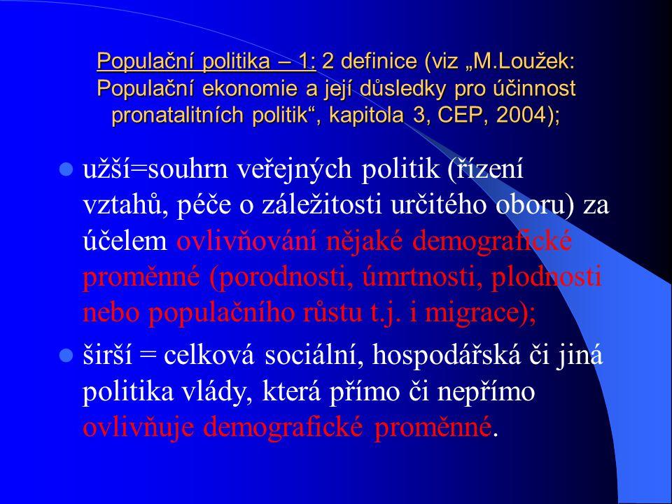 """Populační politika – 1: 2 definice (viz """"M"""