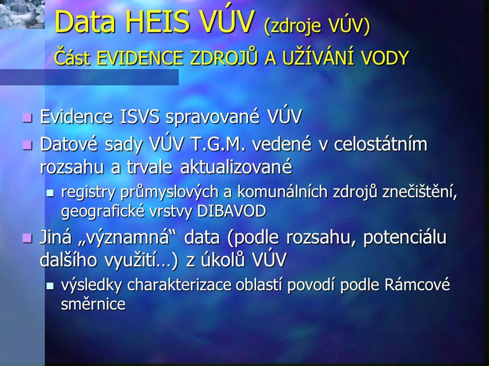 Data HEIS VÚV (zdroje VÚV) Část EVIDENCE ZDROJŮ A UŽÍVÁNÍ VODY