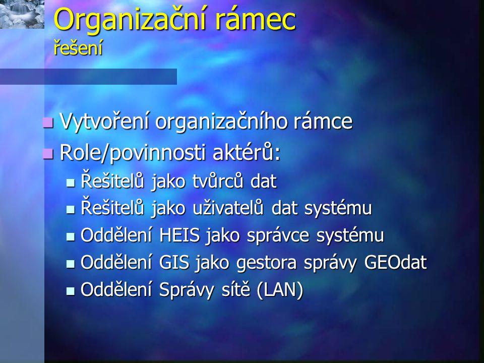 Organizační rámec řešení