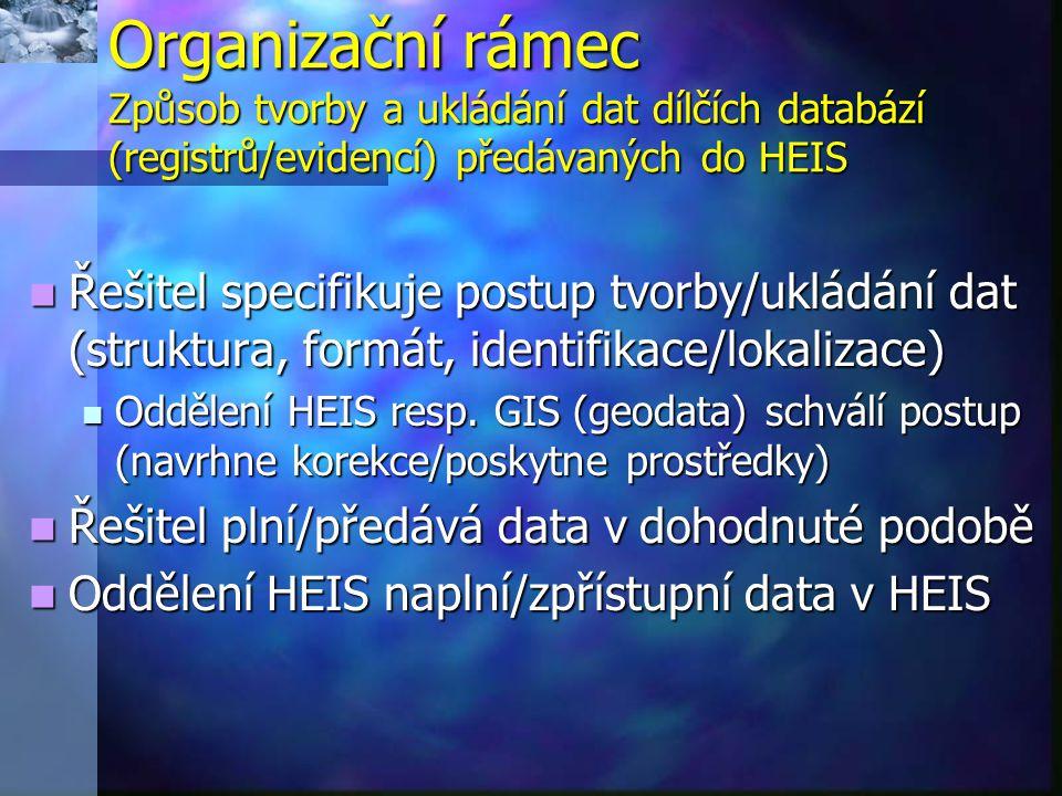 Organizační rámec Způsob tvorby a ukládání dat dílčích databází (registrů/evidencí) předávaných do HEIS