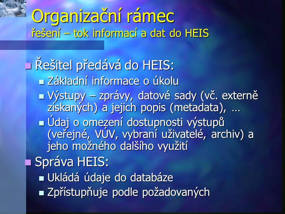 Organizační rámec řešení – tok informací a dat do HEIS
