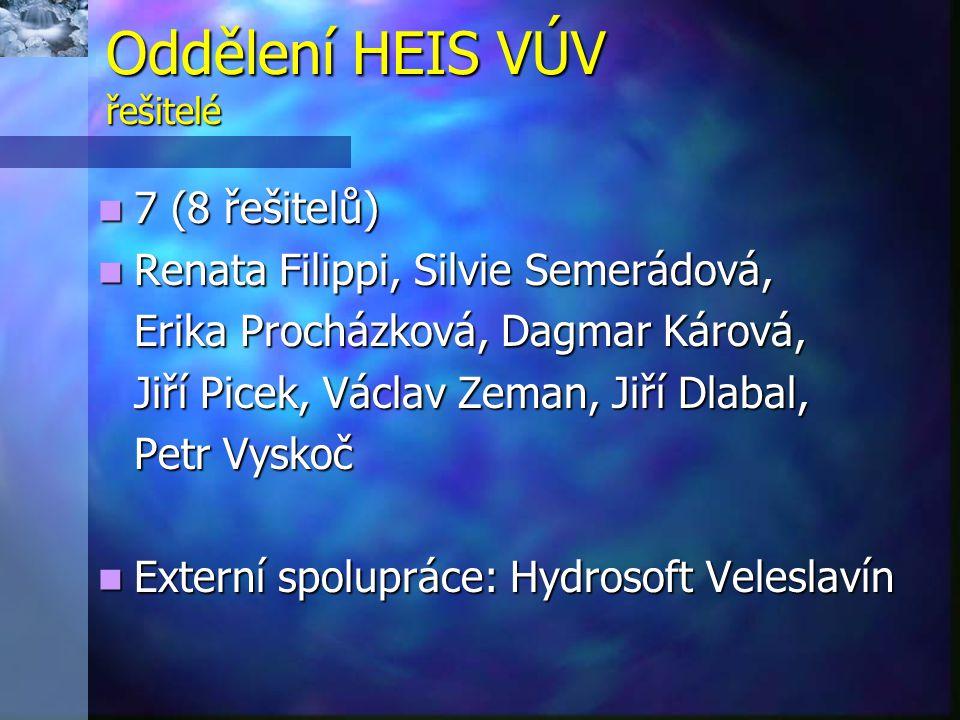 Oddělení HEIS VÚV řešitelé