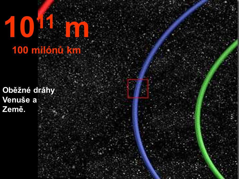 1011 m 100 milónů km Oběžné dráhy Venuše a Země.
