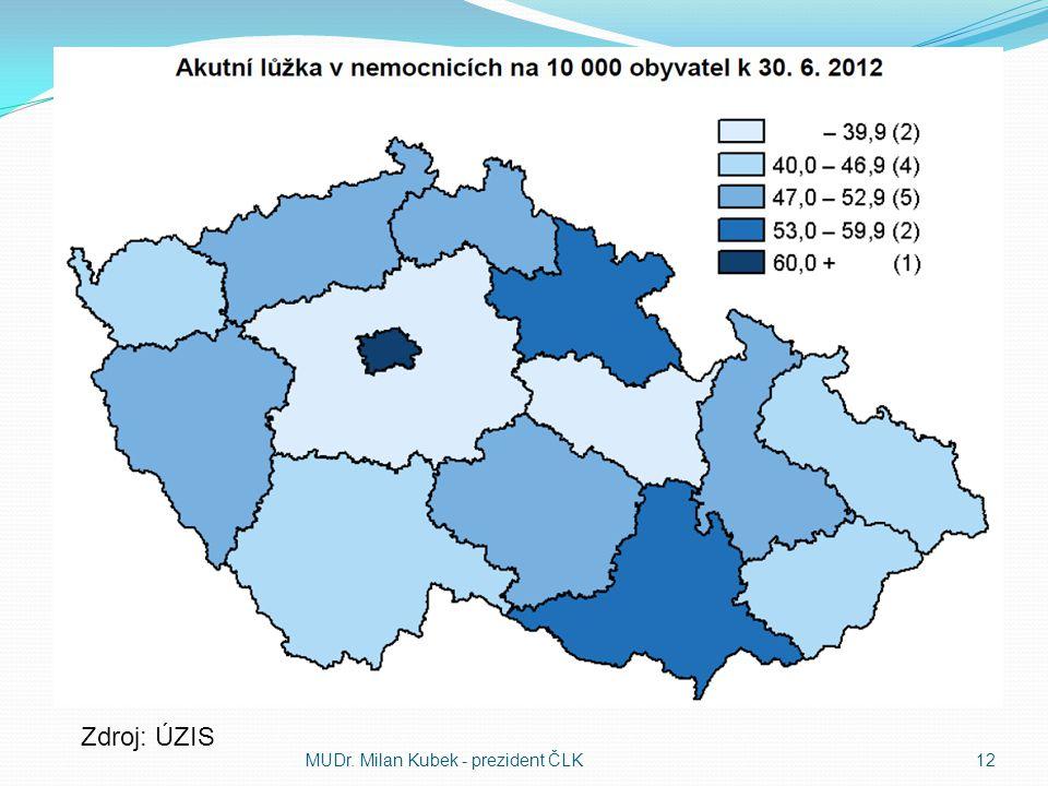 Zdroj: ÚZIS MUDr. Milan Kubek - prezident ČLK