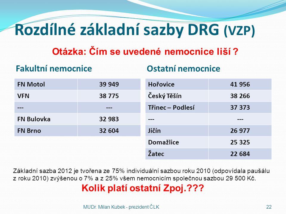 Rozdílné základní sazby DRG (VZP)