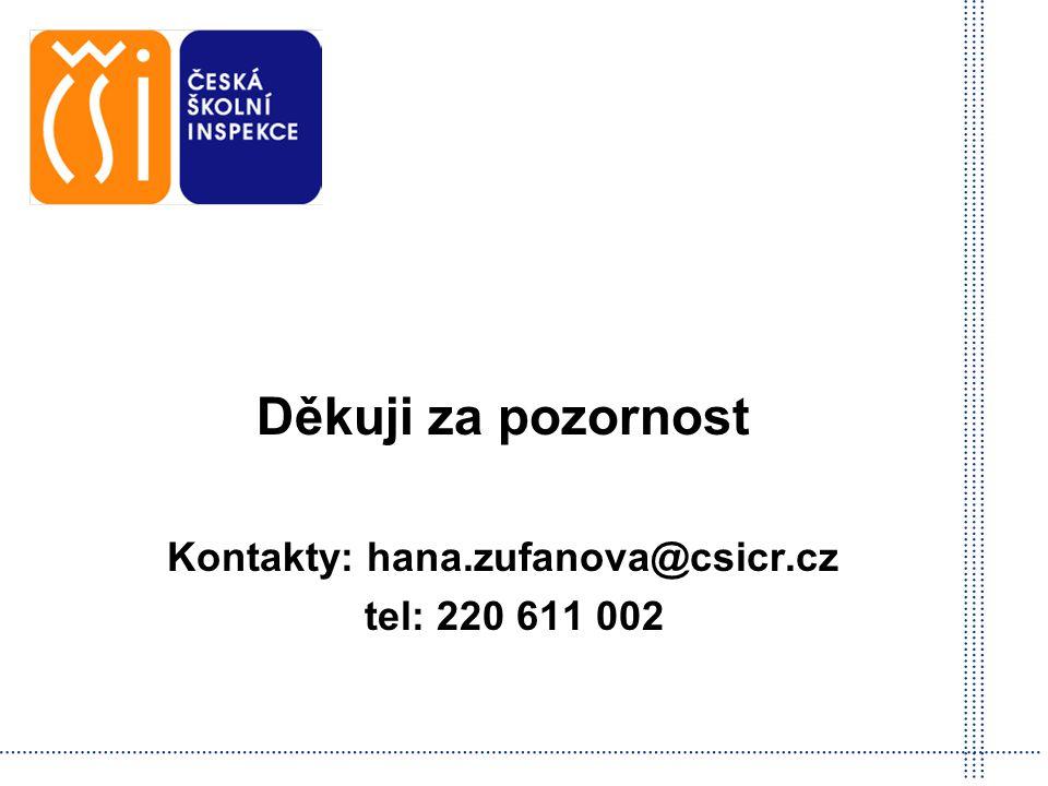 Kontakty: hana.zufanova@csicr.cz