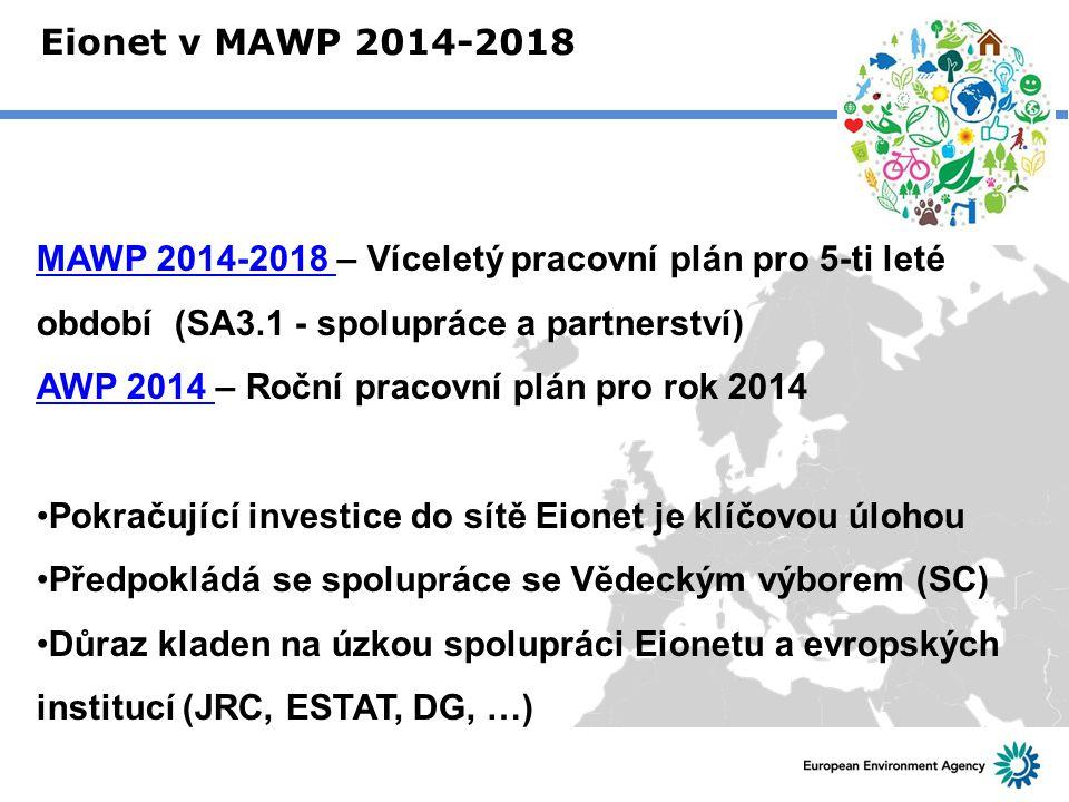 AWP 2014 – Roční pracovní plán pro rok 2014