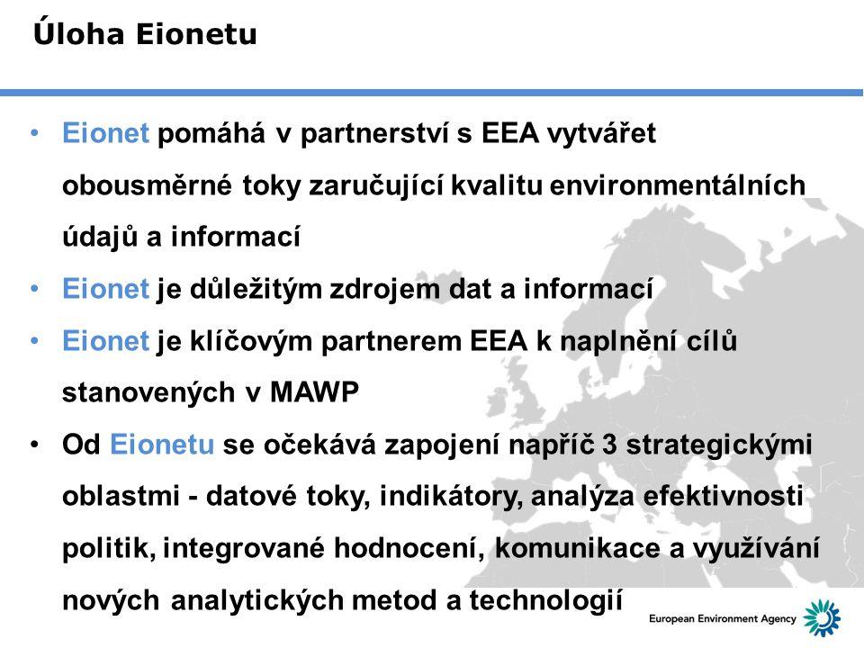 Eionet je důležitým zdrojem dat a informací