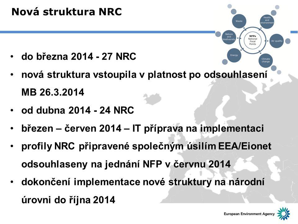 nová struktura vstoupila v platnost po odsouhlasení MB 26.3.2014