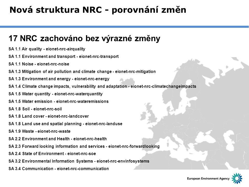 Nová struktura NRC - porovnání změn