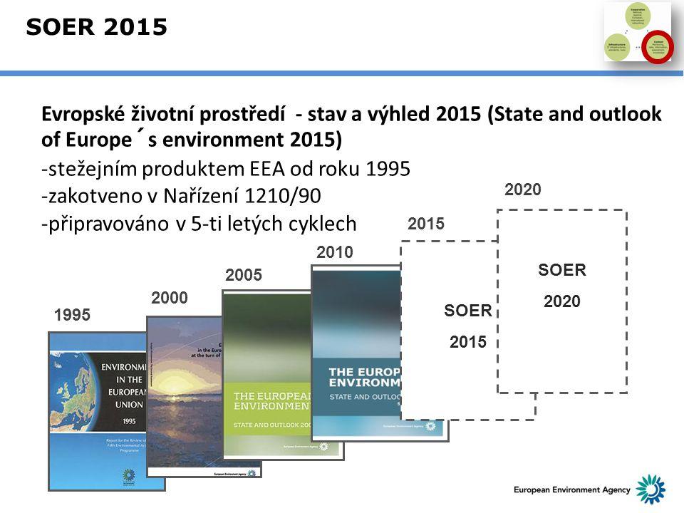 stežejním produktem EEA od roku 1995 zakotveno v Nařízení 1210/90