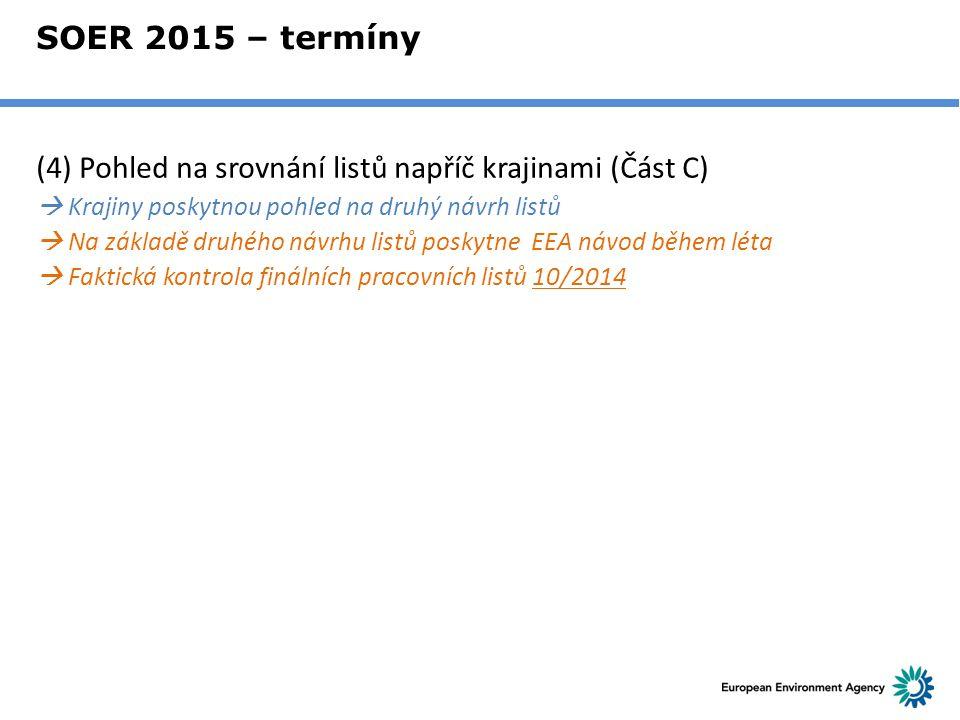 (4) Pohled na srovnání listů napříč krajinami (Část C)