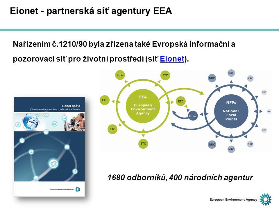 Eionet - partnerská síť agentury EEA