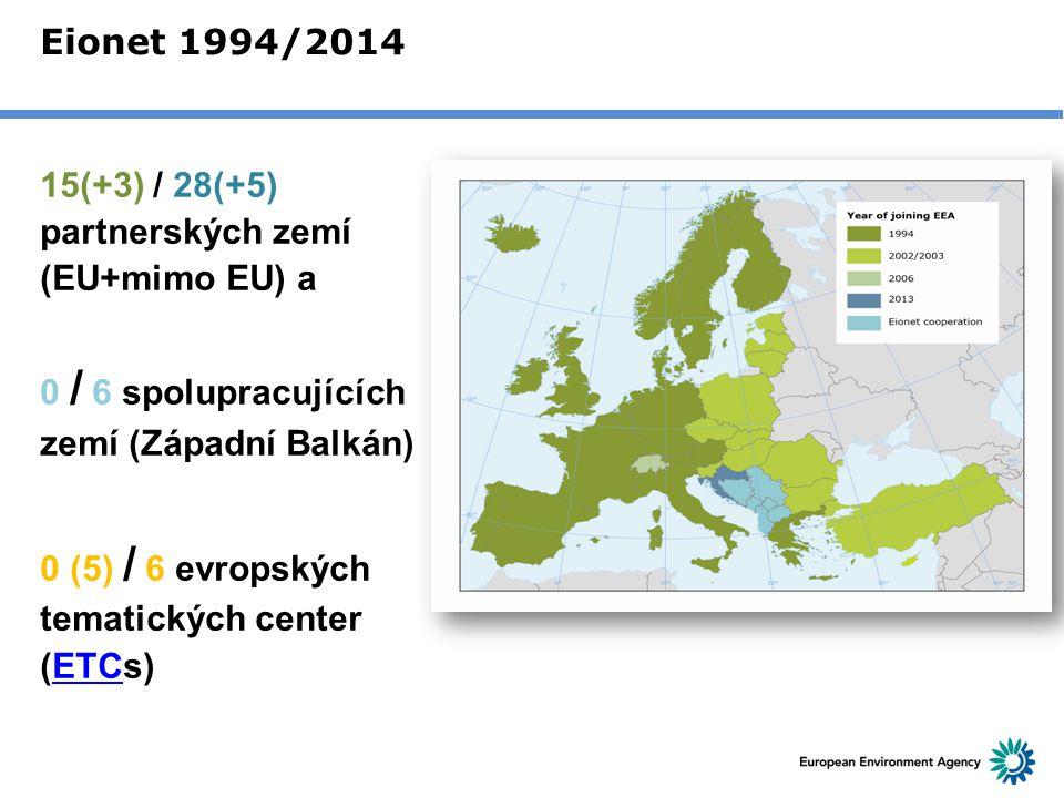 15(+3) / 28(+5) partnerských zemí (EU+mimo EU) a