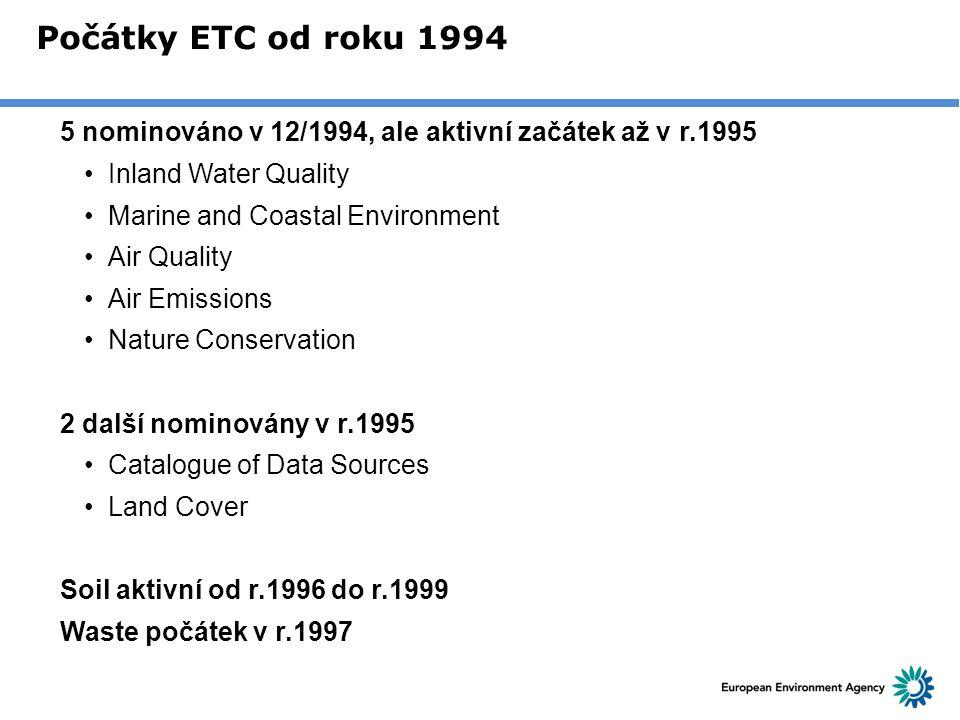 Počátky ETC od roku 1994 5 nominováno v 12/1994, ale aktivní začátek až v r.1995. Inland Water Quality.