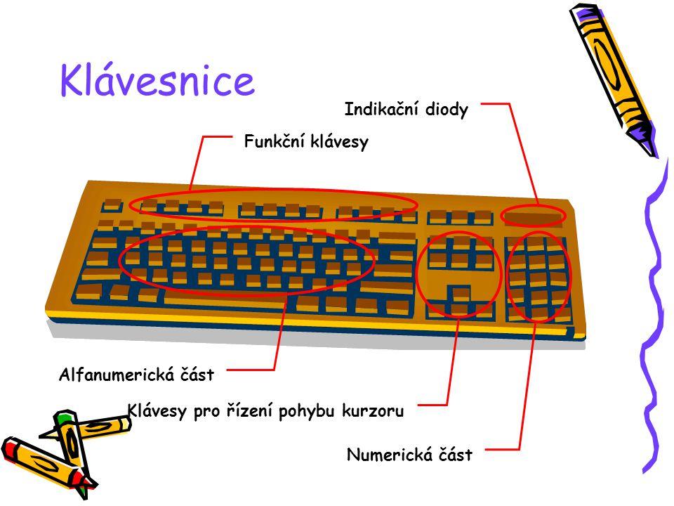 Klávesnice Indikační diody Funkční klávesy Alfanumerická část