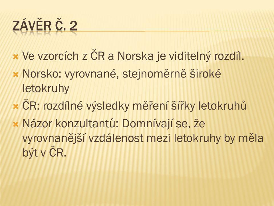 ZÁVĚR Č. 2 Ve vzorcích z ČR a Norska je viditelný rozdíl.