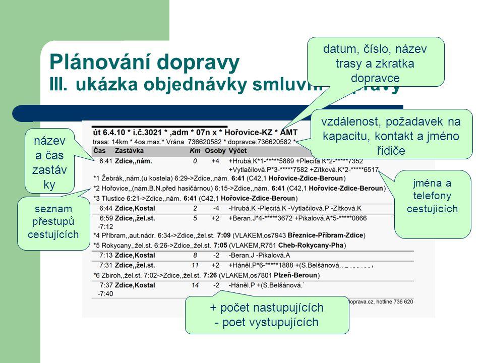 Plánování dopravy III. ukázka objednávky smluvní dopravy