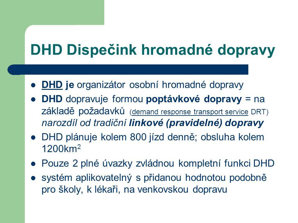 DHD Dispečink hromadné dopravy