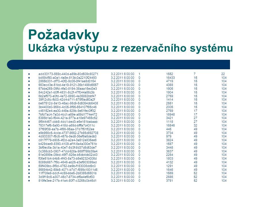 Požadavky Ukázka výstupu z rezervačního systému