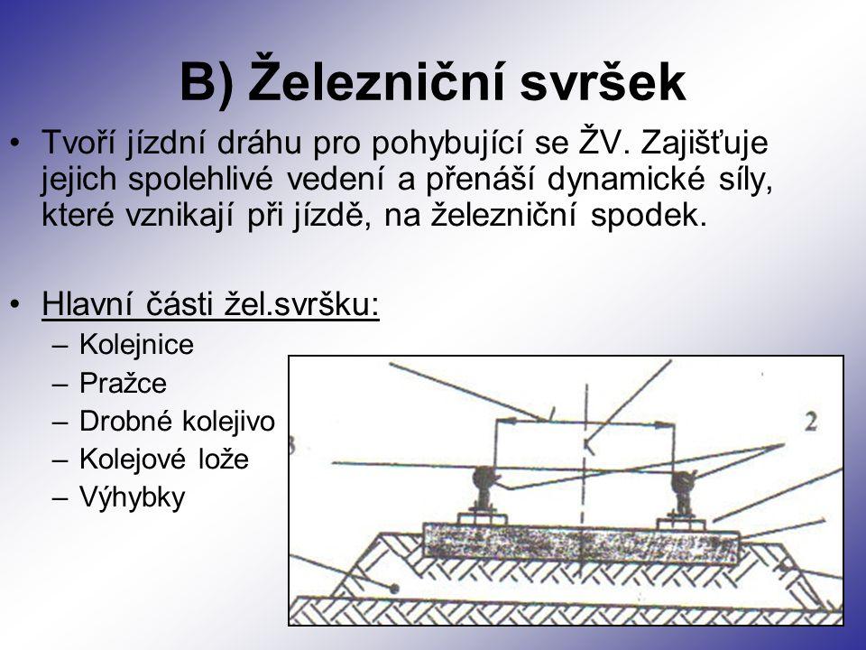 B) Železniční svršek